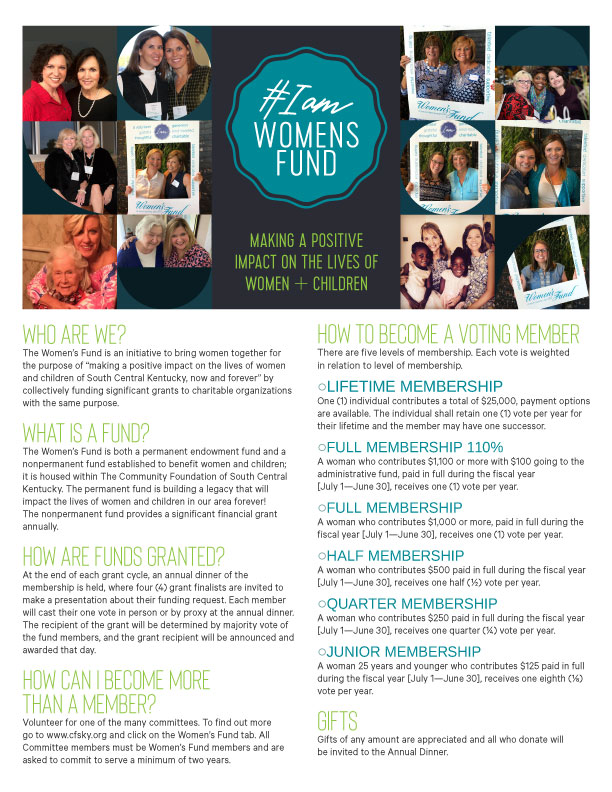 Women's Fund annual report 2019